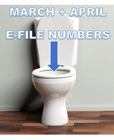 IRS E-file Stats – March + April